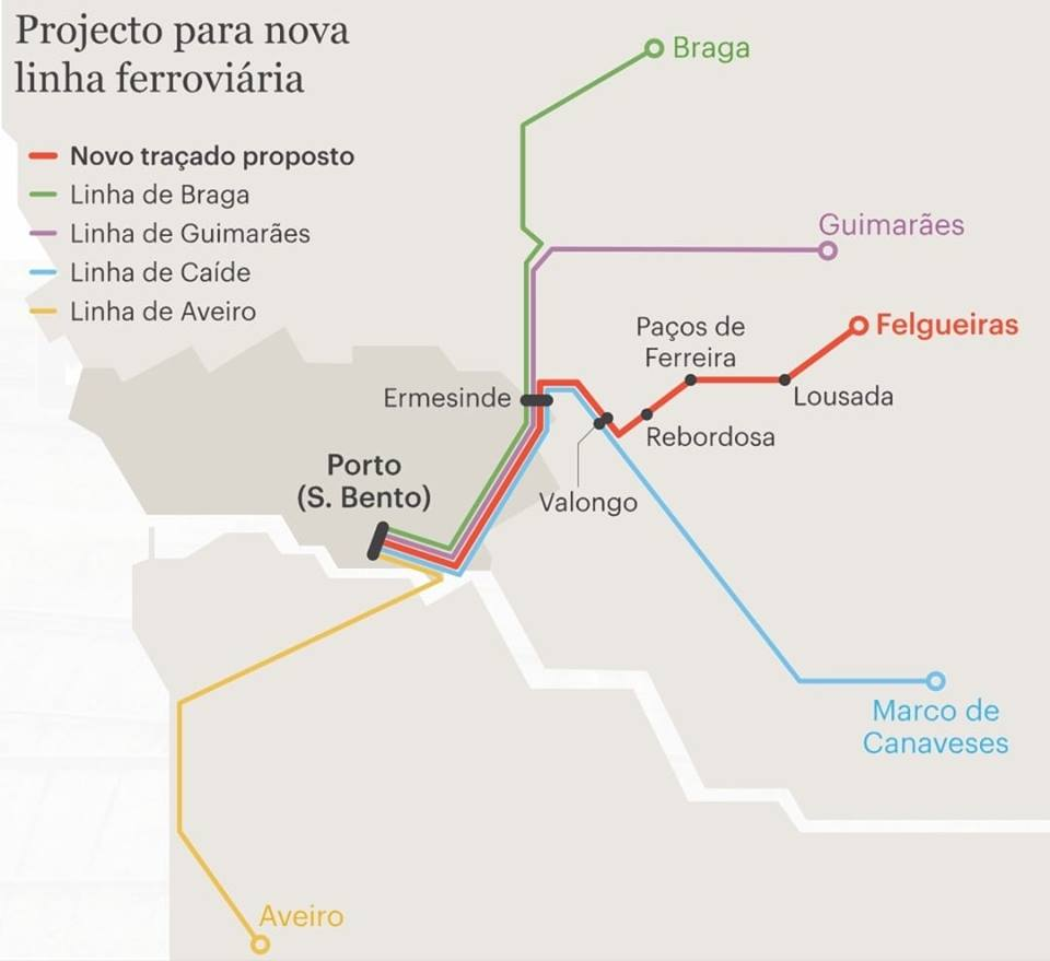 Linha que partirá de Valongo até Felgueiras já têm nome definido será linha do Vale e Sousa
